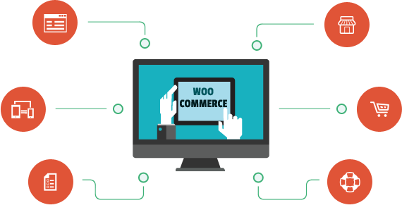 How To Install WooCommerce Plugin - Themescorners Themes